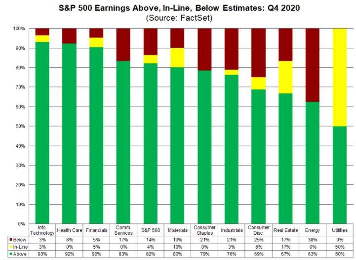 Destiny Capital Earnings Chart Source FactSet